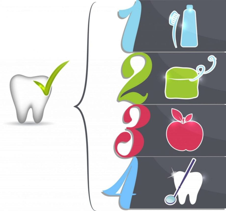 Six Important Dental Implant Care Tips